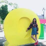 sirisha11's profile photo