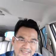 user_zo34691's profile photo