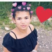 raul_bosschetar's profile photo