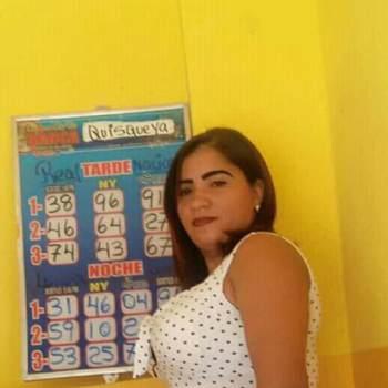 milagrosr99_Distrito Nacional (Santo Domingo)_Single_Donna