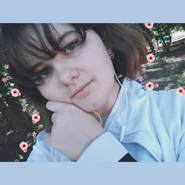 yanat271's profile photo