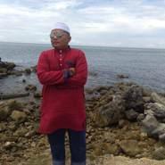 mohda6049's profile photo
