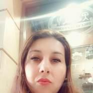 aziea137's profile photo