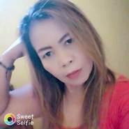 onya124's profile photo