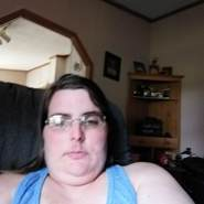 mindym5's profile photo