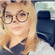 janet0533's profile photo