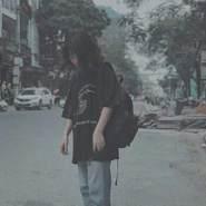 vuongb22's profile photo