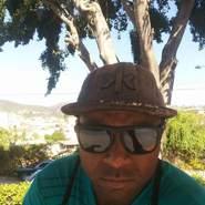lucianos846's profile photo