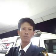 user_oiubq81596's profile photo