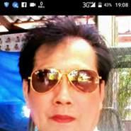user_fwu720's profile photo