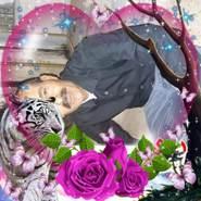user_bmhek49051's profile photo