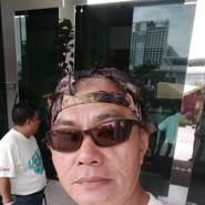 mohdzamrood4432's profile photo