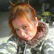 tonnamm3's profile photo