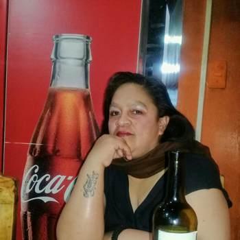 angelican53_La Paz_Solteiro(a)_Feminino