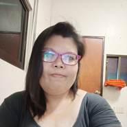 nukwanjai's profile photo