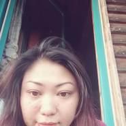 nanac048's profile photo