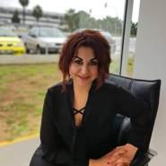 rosej680's profile photo