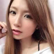 anggaa404's profile photo