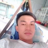 hungn7406's profile photo