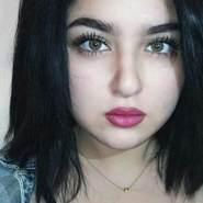minac6911's profile photo