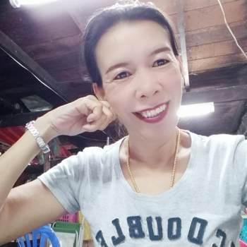 mkm376_Krung Thep Maha Nakhon_Độc thân_Nữ