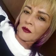 elizabetharango8's profile photo