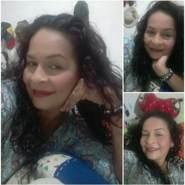 tania_elena_beltran's profile photo