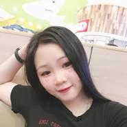 hanh345's profile photo
