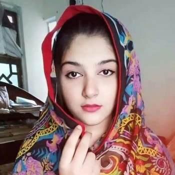 saharn8_Punjab_Kawaler/Panna_Kobieta