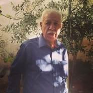 zohirb43's profile photo