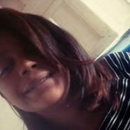 marcelinha_more9's profile photo