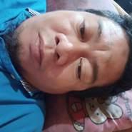 albara21's profile photo