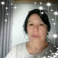 mariah973's profile photo
