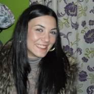 elenar188's profile photo
