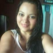 Lulyf15's profile photo