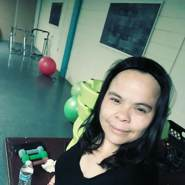 ang895's profile photo
