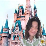 pauliannu's profile photo