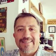 antonio_m015's profile photo