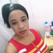 delphinel15's profile photo