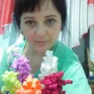 irinaa36's profile photo
