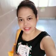 chotieo's profile photo