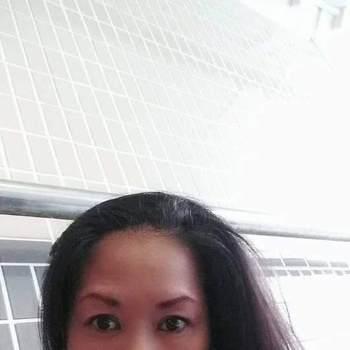 mayaj796_Hong Kong_Célibataire_Femme
