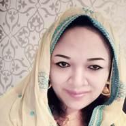 rinil785's profile photo
