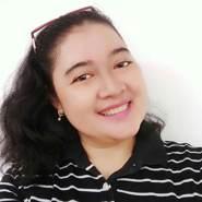 monikahahn's profile photo
