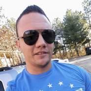 Scotthardwell's profile photo