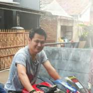 hendraa257's profile photo