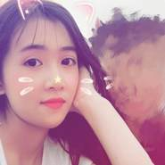 thanhthuy56's profile photo