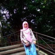 aksaraj5's profile photo