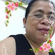brendaj73's profile photo