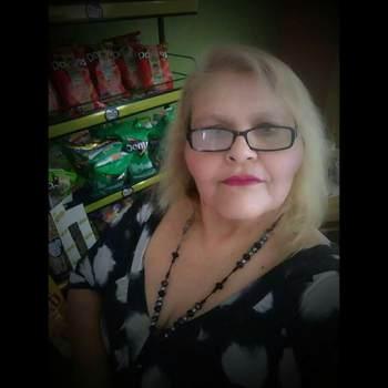 vazquez664_California_Single_Female